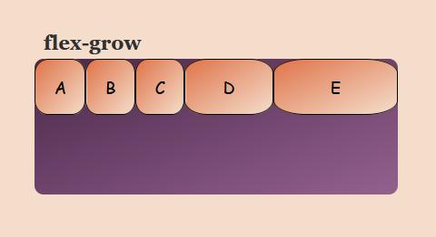 flex-grow